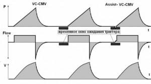 Вентиляторы, имеющие опцию АТС (TRC)