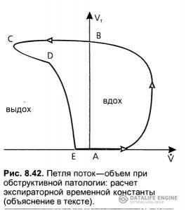 Условия для развития аутоПДКВ